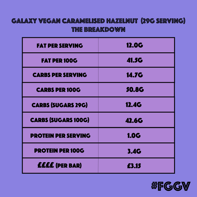 Nutrition table blank galaxy